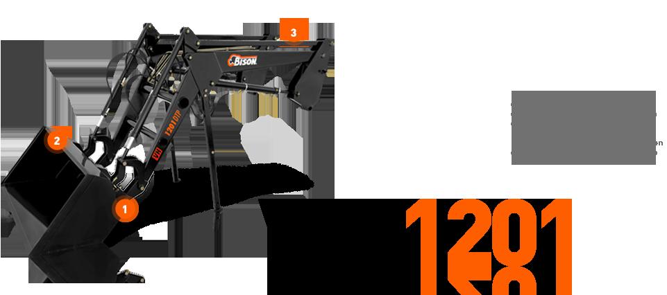 SERIE VH-1201/1501